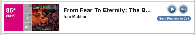 『From Fear To Eternity』 ビルボード200チャート初登場86位
